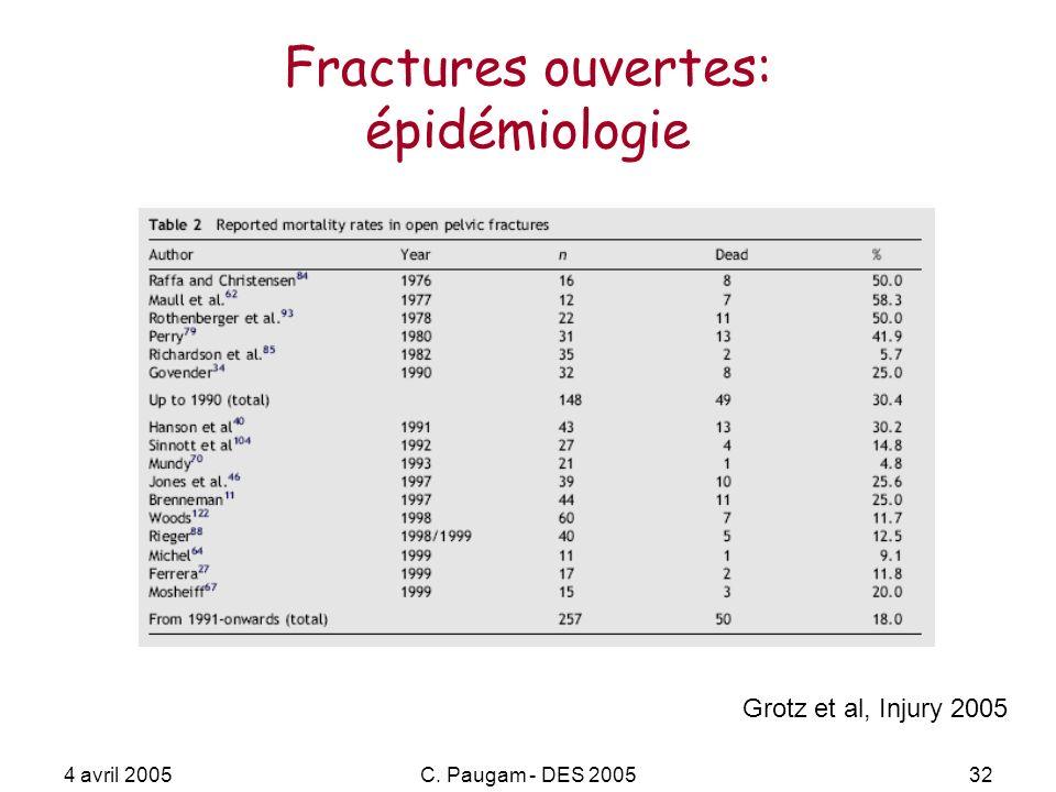 4 avril 2005C. Paugam - DES 200532 Fractures ouvertes: épidémiologie Grotz et al, Injury 2005