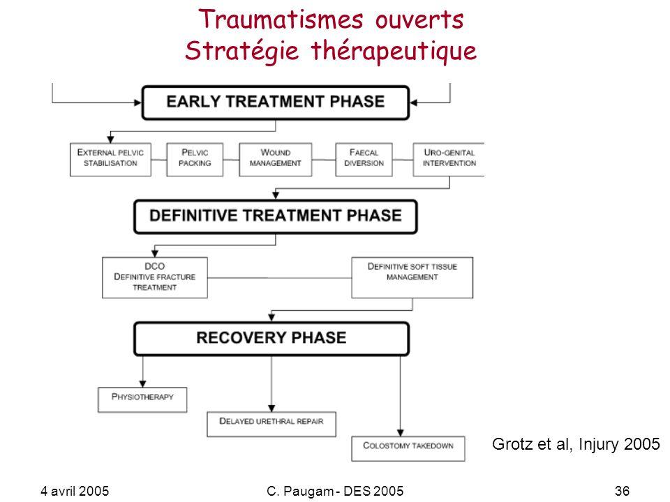 4 avril 2005C. Paugam - DES 200536 Traumatismes ouverts Stratégie thérapeutique Grotz et al, Injury 2005
