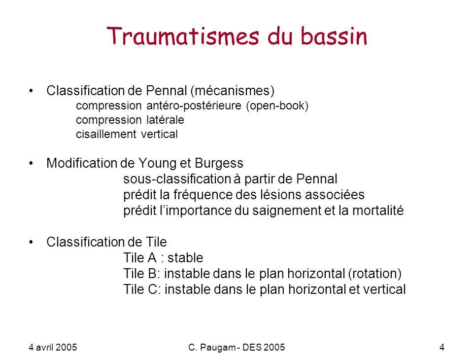 4 avril 2005C. Paugam - DES 20054 Traumatismes du bassin Classification de Pennal (mécanismes) compression antéro-postérieure (open-book) compression