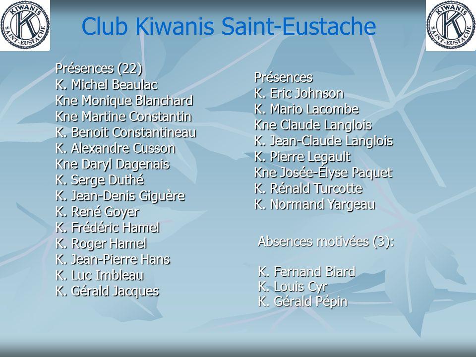 Absences motivées (3): K. Fernand Biard K. Louis Cyr K.
