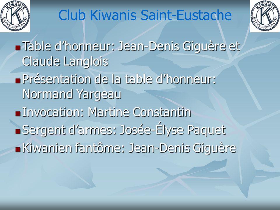 Club Kiwanis Saint-Eustache Table dhonneur: Jean-Denis Giguère et Claude Langlois Table dhonneur: Jean-Denis Giguère et Claude Langlois Présentation d