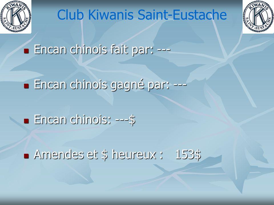 Club Kiwanis Saint-Eustache Encan chinois fait par: --- Encan chinois fait par: --- Encan chinois gagné par: --- Encan chinois gagné par: --- Encan chinois: ---$ Encan chinois: ---$ Amendes et $ heureux : 153$ Amendes et $ heureux : 153$