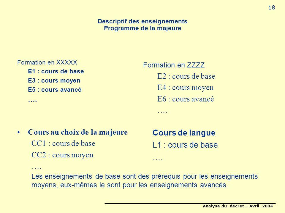 Analyse du décret – Avril 2004 18 Descriptif des enseignements Programme de la majeure Formation en XXXXX E1 : cours de base E3 : cours moyen E5 : cours avancé ….