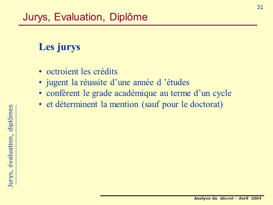 Analyse du décret – Avril 2004 31 Jurys, Evaluation, Diplôme Les jurys octroient les crédits jugent la réussite dune année d études confèrent le grade académique au terme dun cycle et déterminent la mention (sauf pour le doctorat) Jurys, évaluation, diplômes