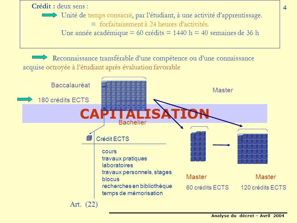 Analyse du décret – Avril 2004 4 Crédit : deux sens : Unité de temps consacré, par létudiant, à une activité dapprentissage.