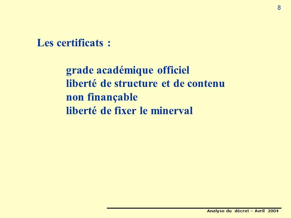 Analyse du décret – Avril 2004 8 Les certificats : grade académique officiel liberté de structure et de contenu non finançable liberté de fixer le minerval