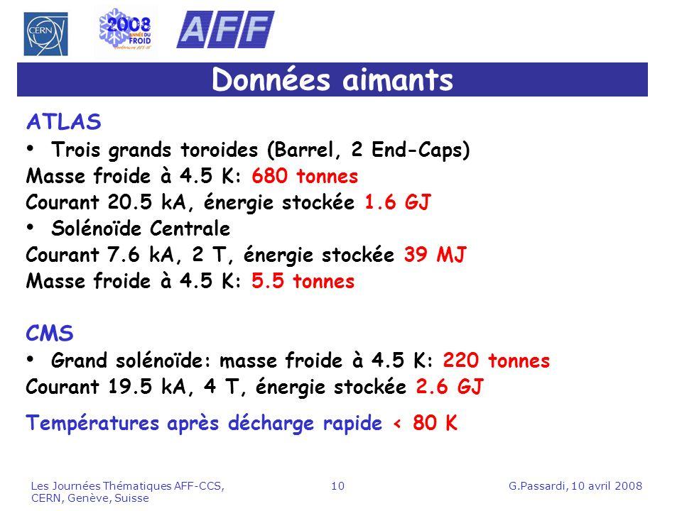 G.Passardi, 10 avril 2008Les Journées Thématiques AFF-CCS, CERN, Genève, Suisse 10 Données aimants ATLAS Trois grands toroides (Barrel, 2 End-Caps) Ma