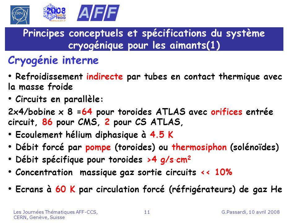 G.Passardi, 10 avril 2008Les Journées Thématiques AFF-CCS, CERN, Genève, Suisse 11 Principes conceptuels et spécifications du système cryogénique pour