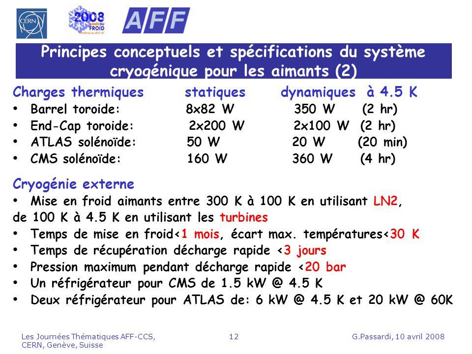 G.Passardi, 10 avril 2008Les Journées Thématiques AFF-CCS, CERN, Genève, Suisse 12 Principes conceptuels et spécifications du système cryogénique pour