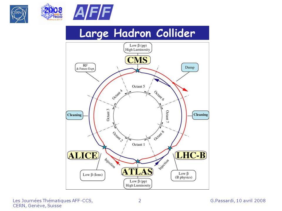 G.Passardi, 10 avril 2008Les Journées Thématiques AFF-CCS, CERN, Genève, Suisse 43 Liquid argon ATLAS calorimeters Barrel Calorimeter in operation in its final position encircled by BT Magnets, Tile Calorimeter and Muon Chambers (July 2006) End-Cap A Calorimeter, cold, in extended position equipped with cryogenic services (Feb.