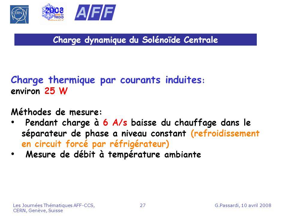 G.Passardi, 10 avril 2008Les Journées Thématiques AFF-CCS, CERN, Genève, Suisse 27 Charge dynamique du Solénoïde Centrale Charge thermique par courant