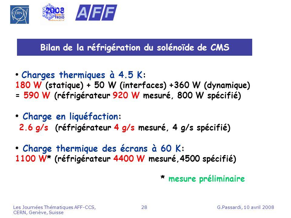 G.Passardi, 10 avril 2008Les Journées Thématiques AFF-CCS, CERN, Genève, Suisse 28 Bilan de la réfrigération du solénoïde de CMS Charges thermiques à