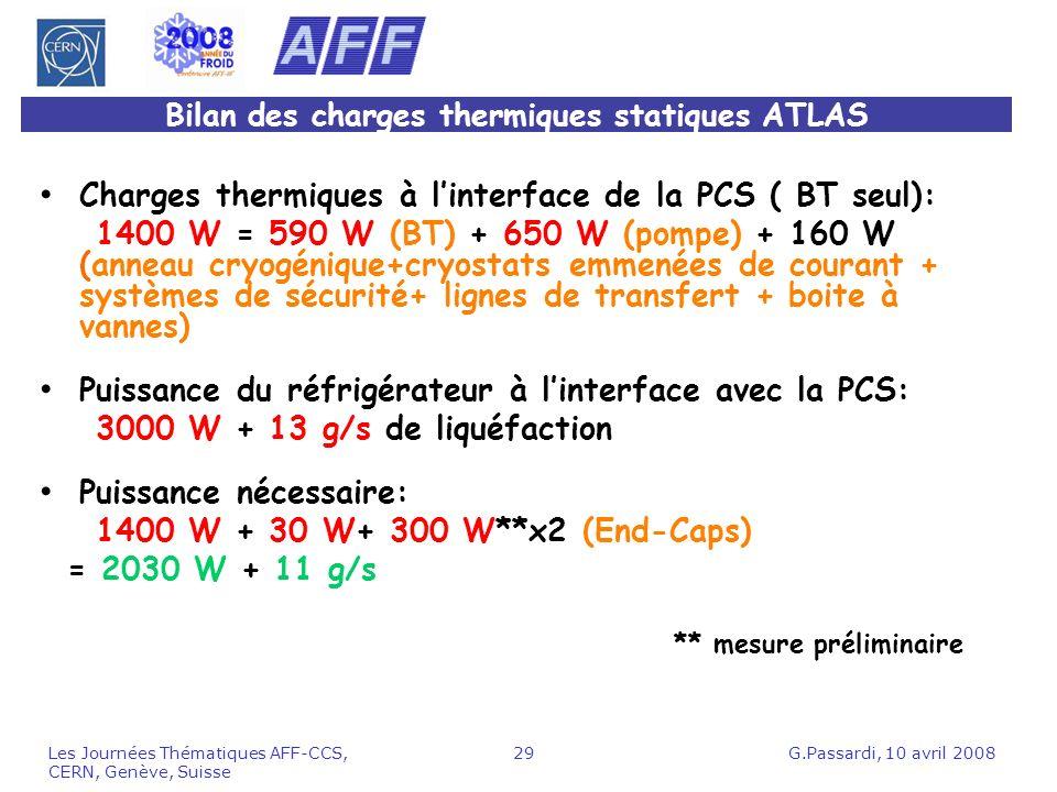G.Passardi, 10 avril 2008Les Journées Thématiques AFF-CCS, CERN, Genève, Suisse 29 Bilan des charges thermiques statiques ATLAS Charges thermiques à l