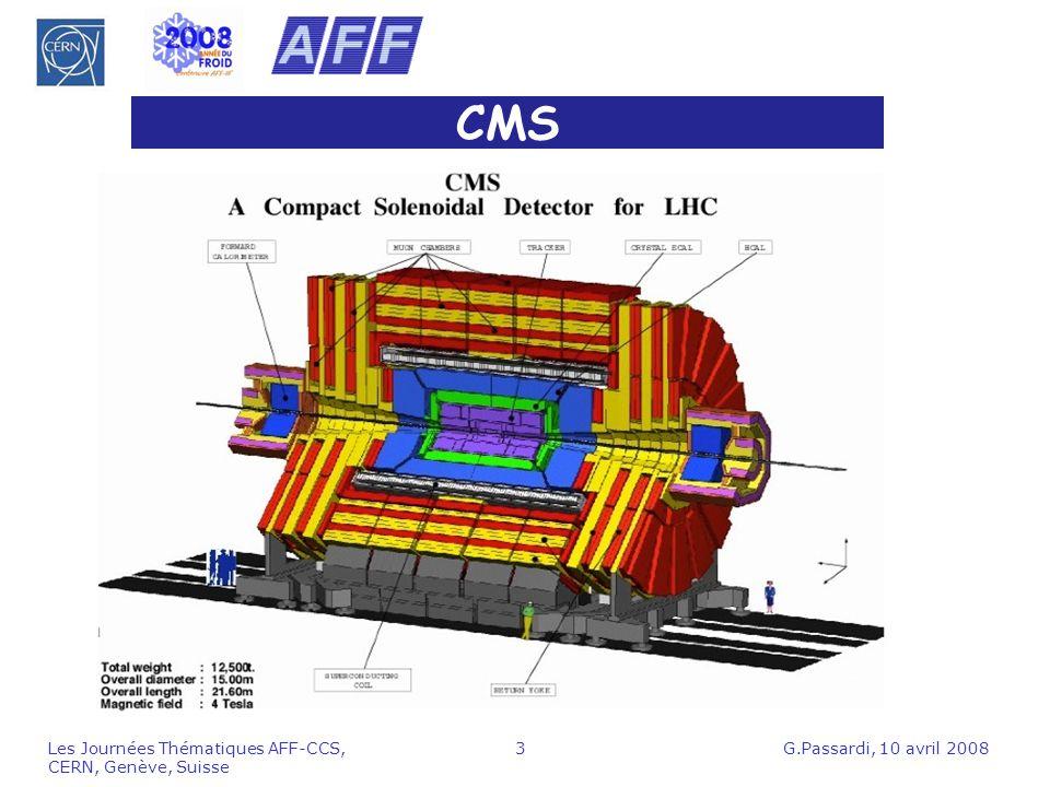 G.Passed, 10 avril 2008Les Journées Thématiques AFF-CCS, CERN, Genève, Suisse 24 Dynamic heat load of CMS Solenoid Fast discharge at 5000 A Slow discharge Temperature increase ~ 0.28 K
