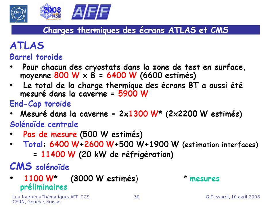 G.Passardi, 10 avril 2008Les Journées Thématiques AFF-CCS, CERN, Genève, Suisse 30 Charges thermiques des écrans ATLAS et CMS ATLAS Barrel toroide Pou