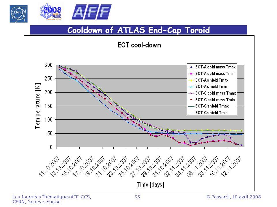 G.Passardi, 10 avril 2008Les Journées Thématiques AFF-CCS, CERN, Genève, Suisse 33 Cooldown of ATLAS End-Cap Toroid