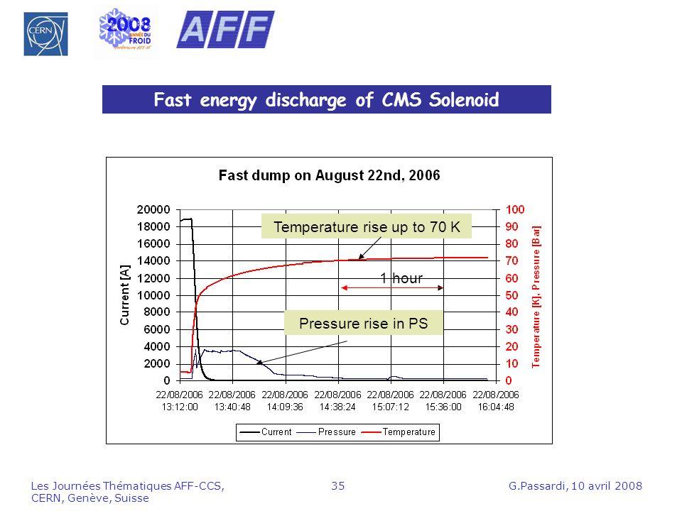 G.Passardi, 10 avril 2008Les Journées Thématiques AFF-CCS, CERN, Genève, Suisse 35 Fast energy discharge of CMS Solenoid Temperature rise up to 70 K P
