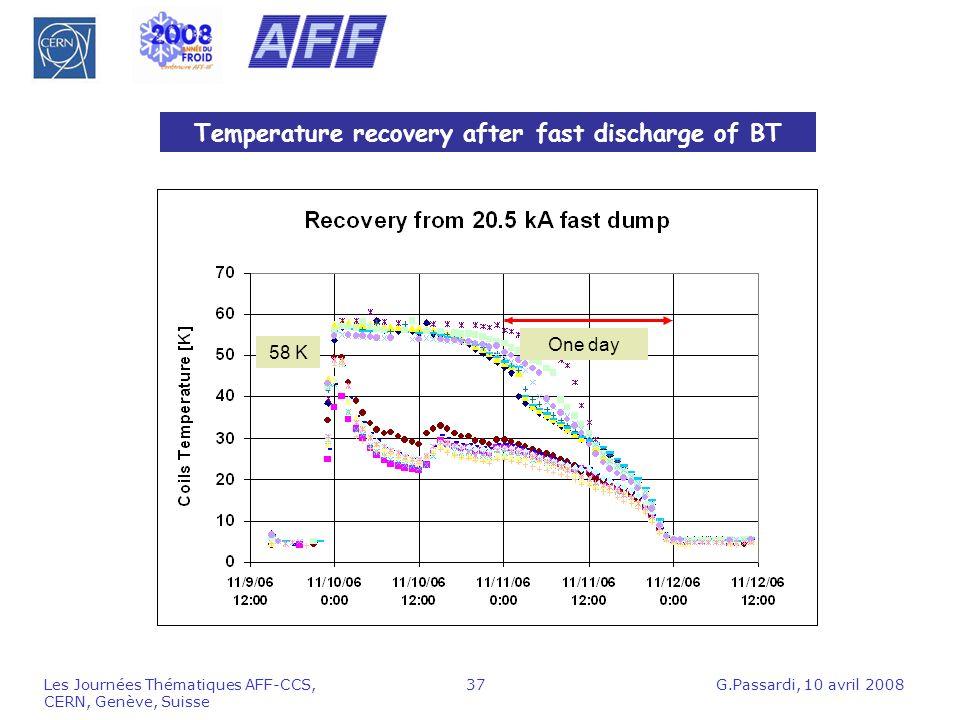 G.Passardi, 10 avril 2008Les Journées Thématiques AFF-CCS, CERN, Genève, Suisse 37 Temperature recovery after fast discharge of BT One day 58 K
