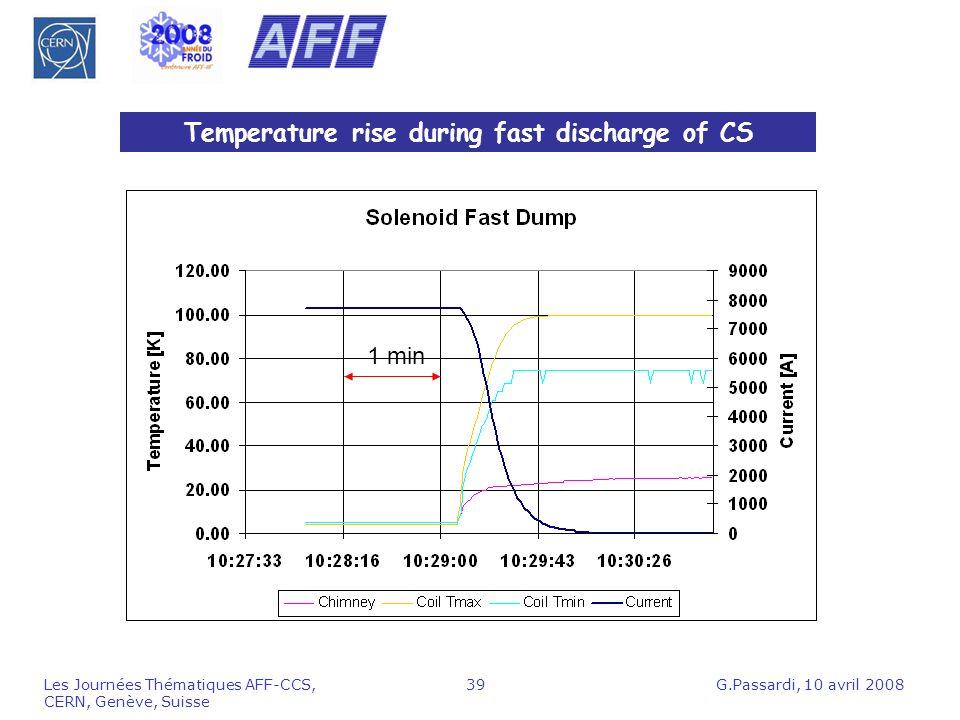 G.Passardi, 10 avril 2008Les Journées Thématiques AFF-CCS, CERN, Genève, Suisse 39 Temperature rise during fast discharge of CS 1 min