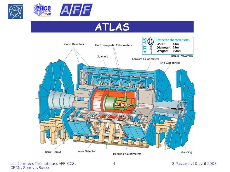 G.Passardi, 10 avril 2008Les Journées Thématiques AFF-CCS, CERN, Genève, Suisse 45 Principes conceptuels et spécifications du système cryogénique pour les calorimètres (2) Cryogénie externe Calorimètres à < 100 K pendant 10 ans sans interruption Temps de mise en froid pas critique Système cryogénique et services redondants Possibilité de déplacer longitudinalement les cryostats End-Cap de 12 mètres avec cryogénie opérationnelle