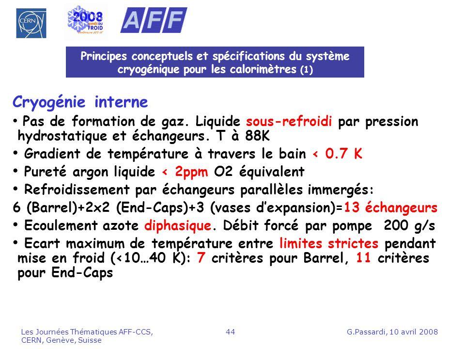 G.Passardi, 10 avril 2008Les Journées Thématiques AFF-CCS, CERN, Genève, Suisse 44 Principes conceptuels et spécifications du système cryogénique pour