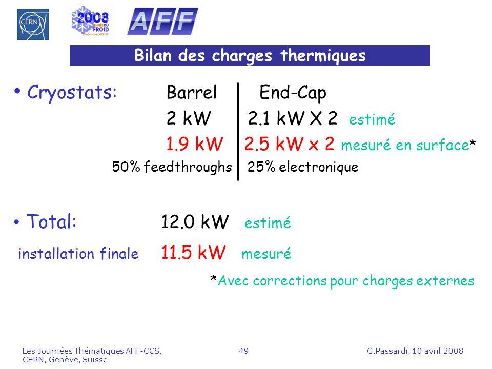 G.Passardi, 10 avril 2008Les Journées Thématiques AFF-CCS, CERN, Genève, Suisse 49 Bilan des charges thermiques Cryostats : BarrelEnd-Cap 2 kW 2.1 kW
