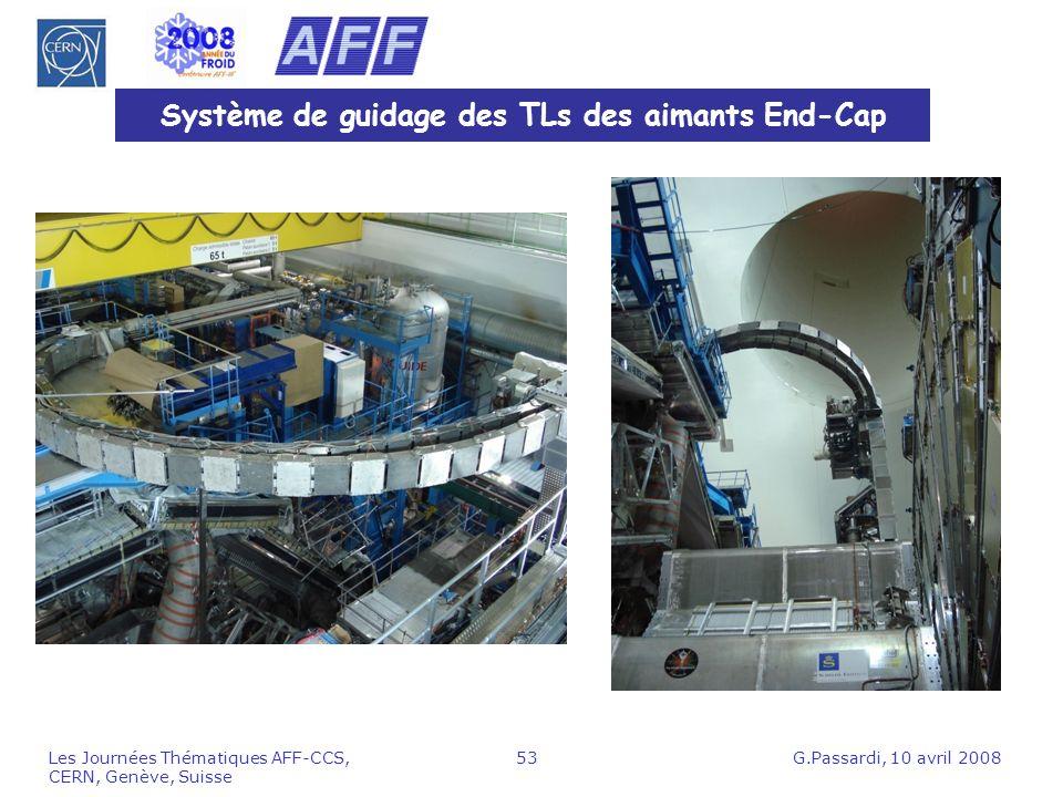 G.Passardi, 10 avril 2008Les Journées Thématiques AFF-CCS, CERN, Genève, Suisse 53 Système de guidage des TLs des aimants End-Cap