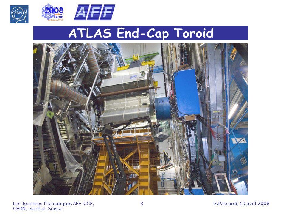 G.Passardi, 10 avril 2008Les Journées Thématiques AFF-CCS, CERN, Genève, Suisse 29 Bilan des charges thermiques statiques ATLAS Charges thermiques à linterface de la PCS ( BT seul): 1400 W = 590 W (BT) + 650 W (pompe) + 160 W (anneau cryogénique+cryostats emmenées de courant + systèmes de sécurité+ lignes de transfert + boite à vannes) Puissance du réfrigérateur à linterface avec la PCS: 3000 W + 13 g/s de liquéfaction Puissance nécessaire: 1400 W + 30 W+ 300 W**x2 (End-Caps) = 2030 W + 11 g/s ** mesure préliminaire