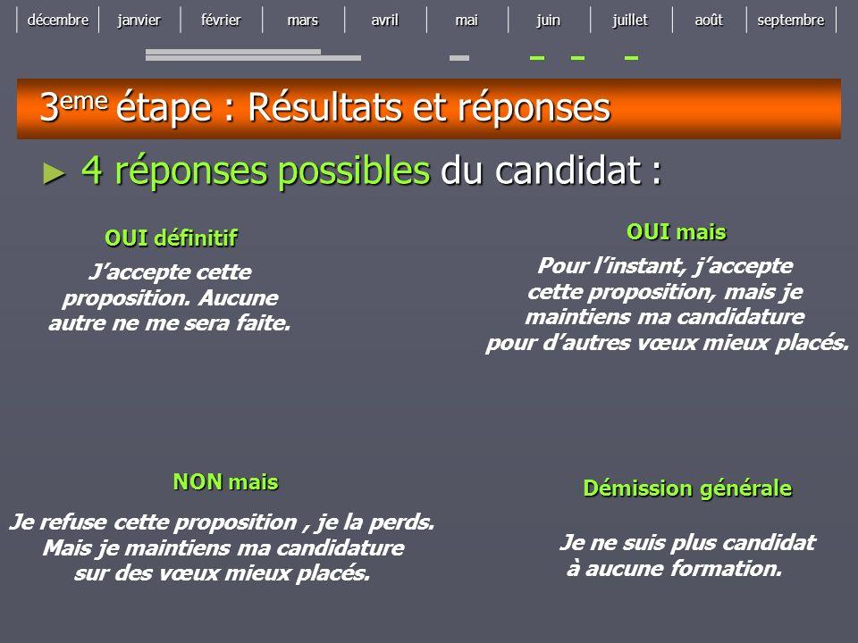 décembrejanvierfévriermarsavrilmaijuinjuilletaoûtseptembre 3 eme étape : Résultats et réponses 4 réponses possibles du candidat : 4 réponses possibles du candidat : Jaccepte cette proposition.