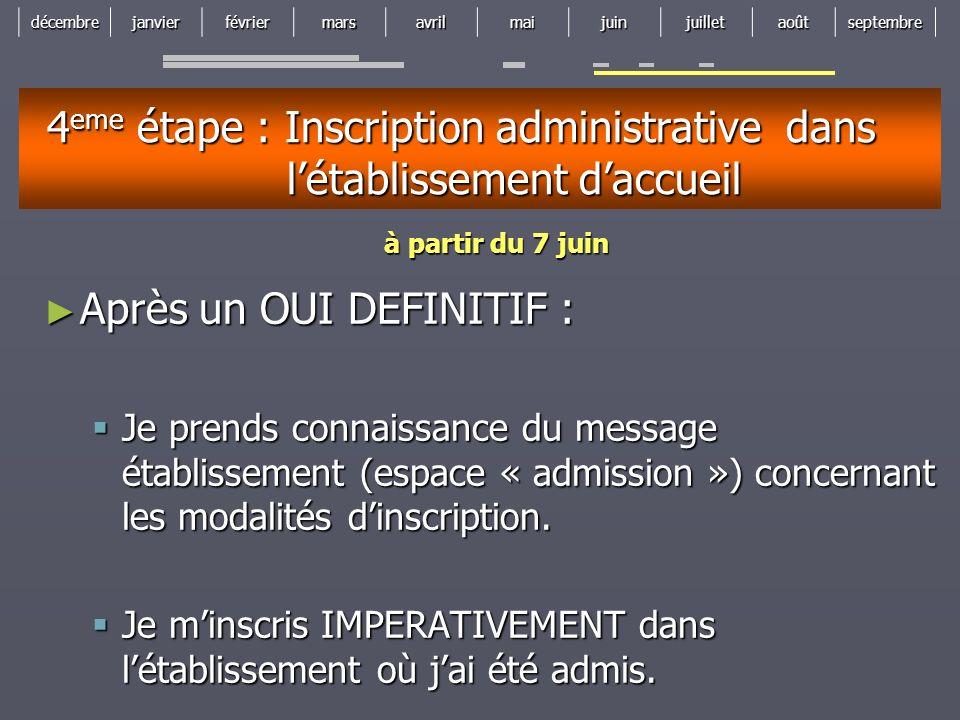 décembrejanvierfévriermarsavrilmaijuinjuilletaoûtseptembre 4 eme étape : Inscription administrative dans létablissement daccueil Après un OUI DEFINITI