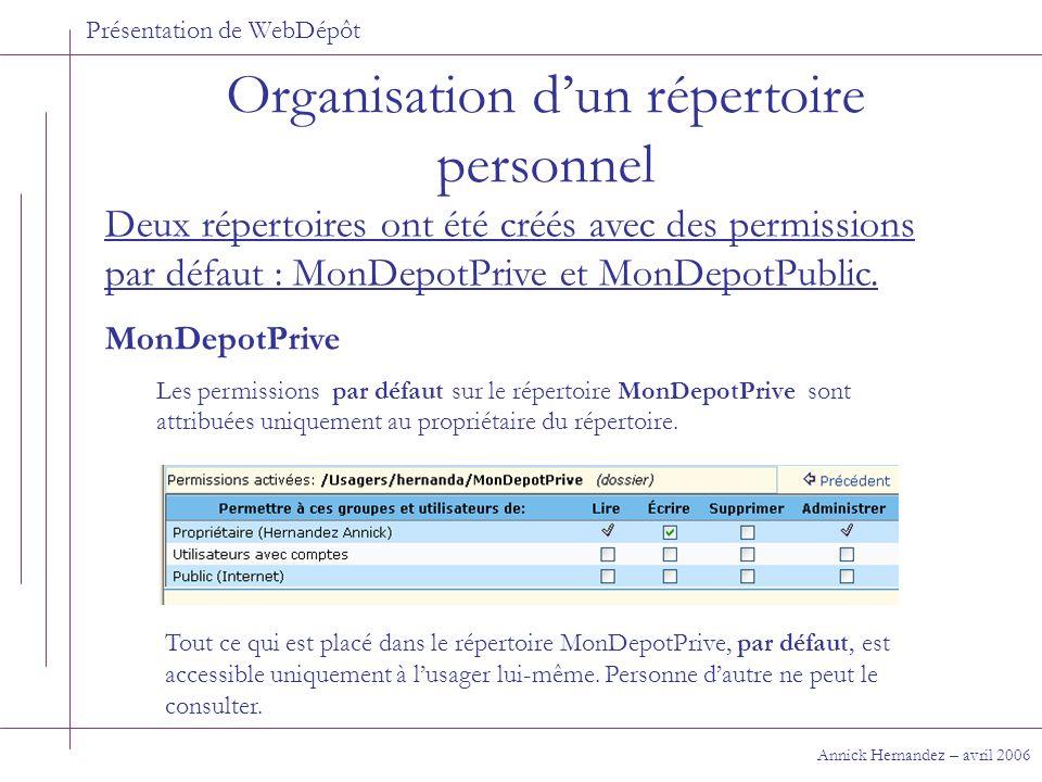Présentation de WebDépôt Organisation dun répertoire personnel Annick Hernandez – avril 2006 Deux répertoires ont été créés avec des permissions par d