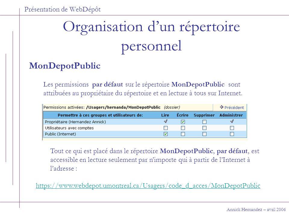 Présentation de WebDépôt Organisation dun répertoire personnel Annick Hernandez – avril 2006 MonDepotPublic Les permissions par défaut sur le répertoi