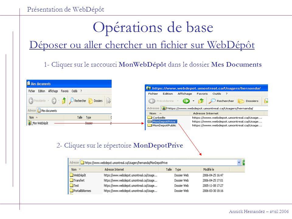 Présentation de WebDépôt Opérations de base Annick Hernandez – avril 2006 Déposer ou aller chercher un fichier sur WebDépôt 1- Cliquer sur le raccourc