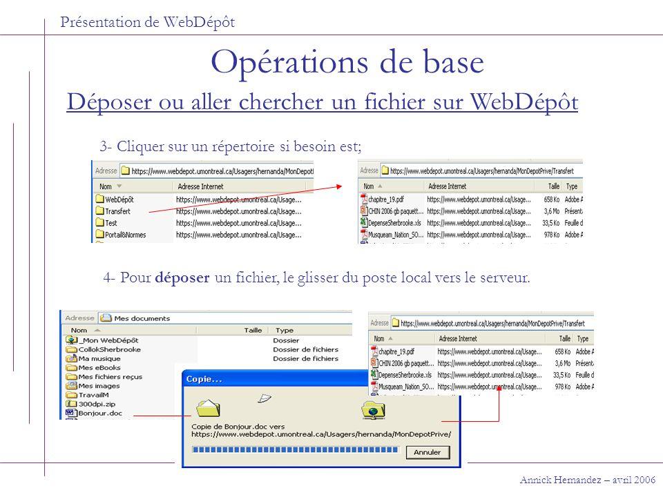 Présentation de WebDépôt Opérations de base Annick Hernandez – avril 2006 Déposer ou aller chercher un fichier sur WebDépôt 3- Cliquer sur un répertoi