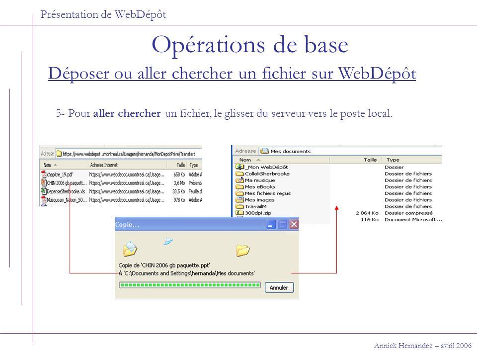 Présentation de WebDépôt Opérations de base Annick Hernandez – avril 2006 Déposer ou aller chercher un fichier sur WebDépôt 5- Pour aller chercher un