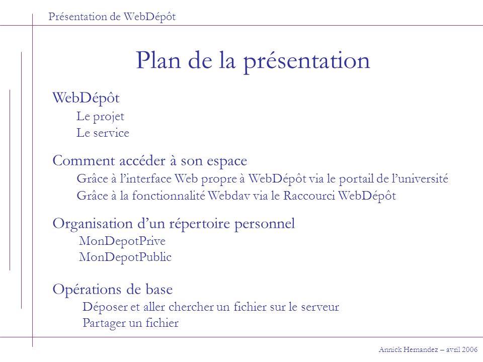 Présentation de WebDépôt Opérations de base Annick Hernandez – avril 2006 Changer les permissions sur le fichier 5- Noubliez pas dôter la permission à Public (Internet) Seuls Alain Cote et Mario Legault ont maintenant accès au fichier.
