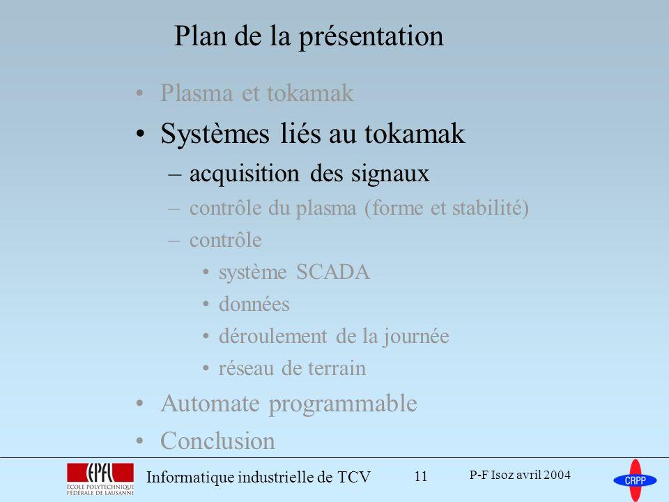 P-F Isoz avril 2004 Informatique industrielle de TCV 11 Plasma et tokamak Systèmes liés au tokamak –acquisition des signaux –contrôle du plasma (forme et stabilité) –contrôle système SCADA données déroulement de la journée réseau de terrain Automate programmable Conclusion Plan de la présentation