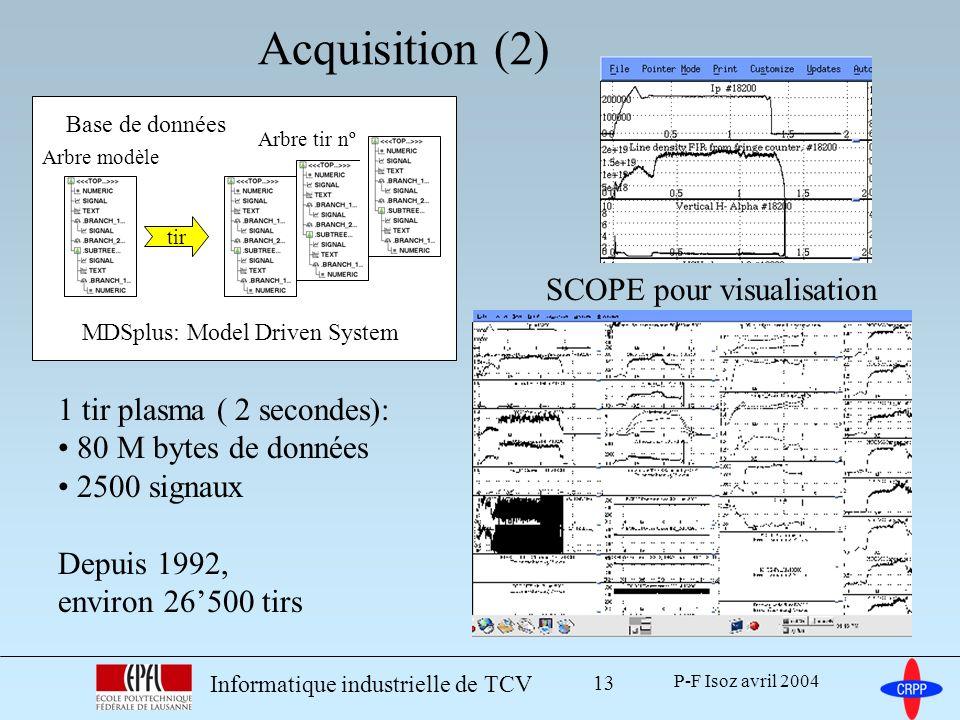 P-F Isoz avril 2004 Informatique industrielle de TCV 13 Acquisition (2) 1 tir plasma ( 2 secondes): 80 M bytes de données 2500 signaux Depuis 1992, environ 26500 tirs tir Arbre modèle Arbre tir nº MDSplus: Model Driven System Base de données SCOPE pour visualisation
