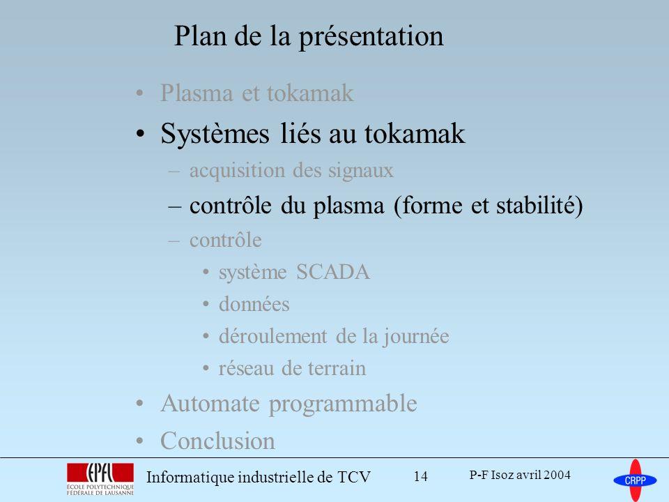 P-F Isoz avril 2004 Informatique industrielle de TCV 14 Plasma et tokamak Systèmes liés au tokamak –acquisition des signaux –contrôle du plasma (forme et stabilité) –contrôle système SCADA données déroulement de la journée réseau de terrain Automate programmable Conclusion Plan de la présentation