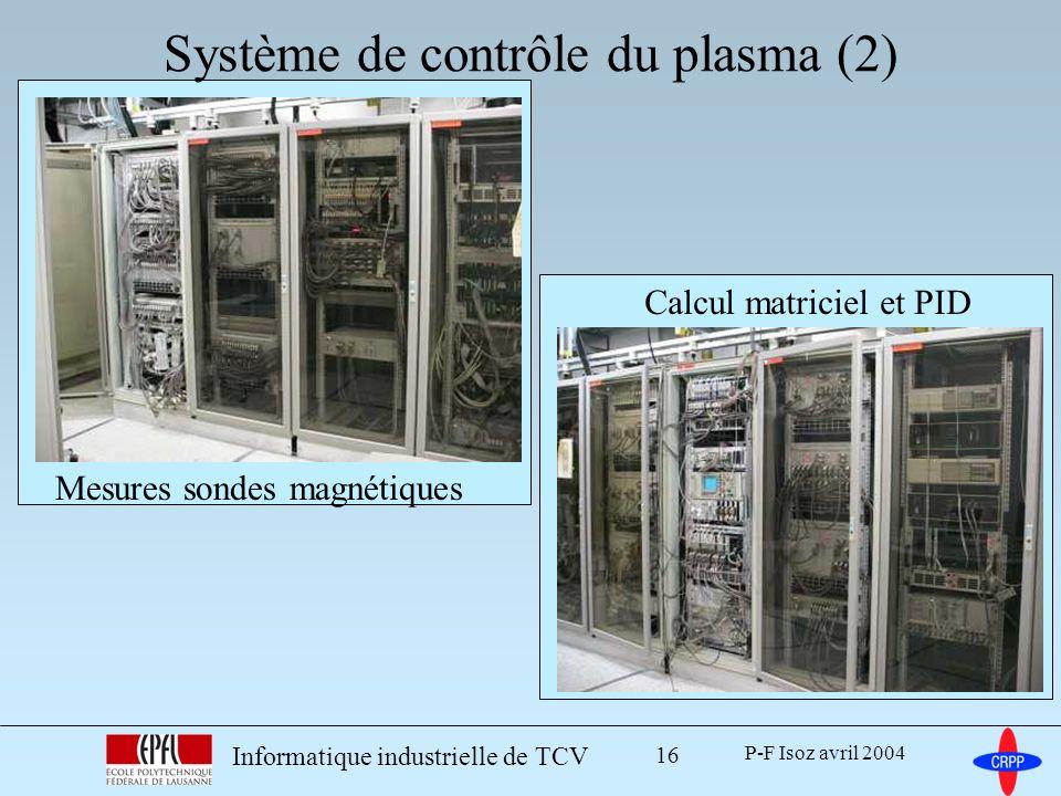 P-F Isoz avril 2004 Informatique industrielle de TCV 16 Système de contrôle du plasma (2) Mesures sondes magnétiques Calcul matriciel et PID