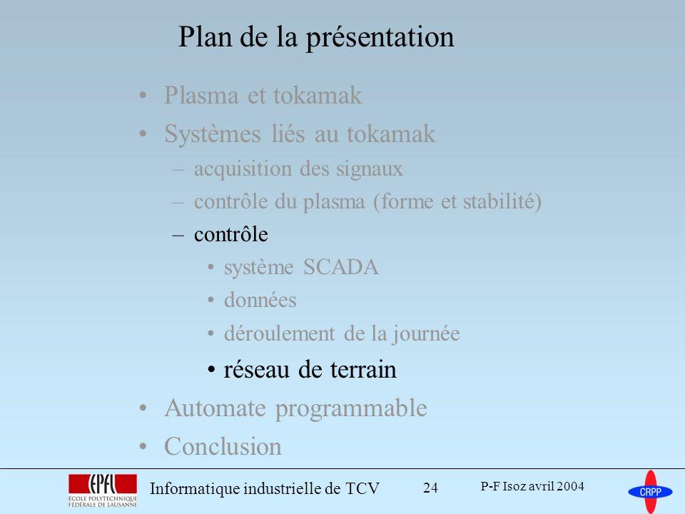 P-F Isoz avril 2004 Informatique industrielle de TCV 24 Plasma et tokamak Systèmes liés au tokamak –acquisition des signaux –contrôle du plasma (forme et stabilité) –contrôle système SCADA données déroulement de la journée réseau de terrain Automate programmable Conclusion Plan de la présentation