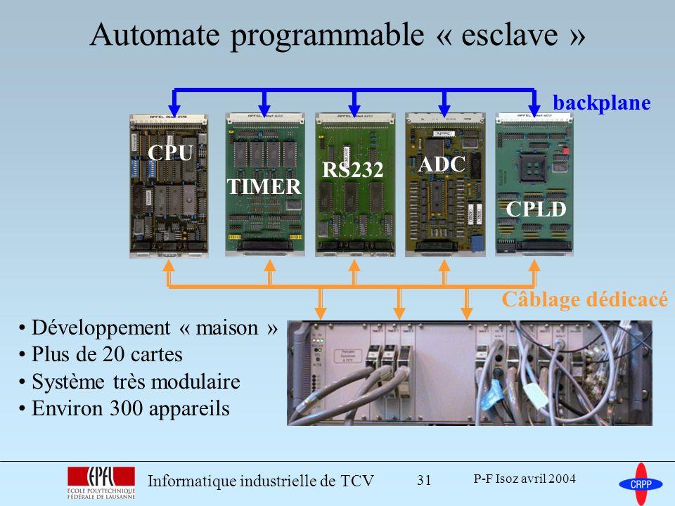 P-F Isoz avril 2004 Informatique industrielle de TCV 31 Automate programmable « esclave » Développement « maison » Plus de 20 cartes Système très modulaire Environ 300 appareils backplane Câblage dédicacé CPU TIMER RS232 ADC CPLD