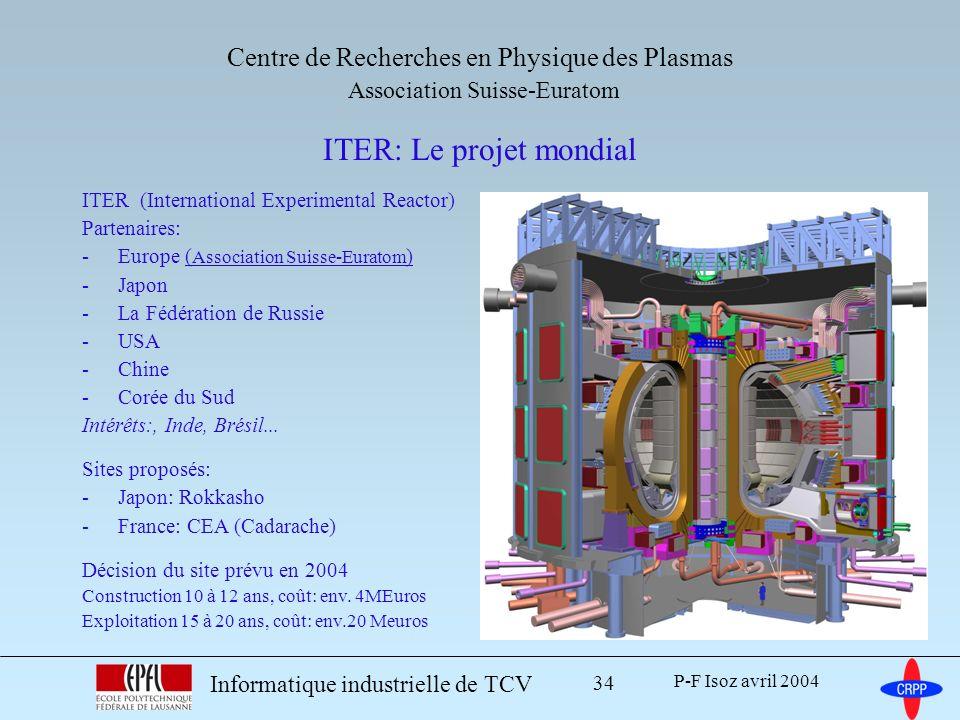 P-F Isoz avril 2004 Informatique industrielle de TCV 34 Centre de Recherches en Physique des Plasmas Association Suisse-Euratom ITER: Le projet mondial ITER (International Experimental Reactor) Partenaires: -Europe ( Association Suisse-Euratom ) -Japon -La Fédération de Russie -USA -Chine -Corée du Sud Intérêts:, Inde, Brésil...