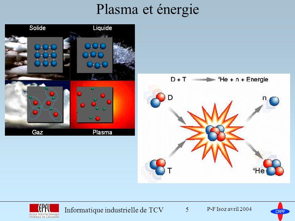 P-F Isoz avril 2004 Informatique industrielle de TCV 5 Plasma et énergie