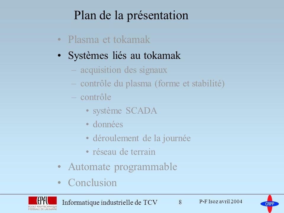 P-F Isoz avril 2004 Informatique industrielle de TCV 8 Plasma et tokamak Systèmes liés au tokamak –acquisition des signaux –contrôle du plasma (forme et stabilité) –contrôle système SCADA données déroulement de la journée réseau de terrain Automate programmable Conclusion Plan de la présentation