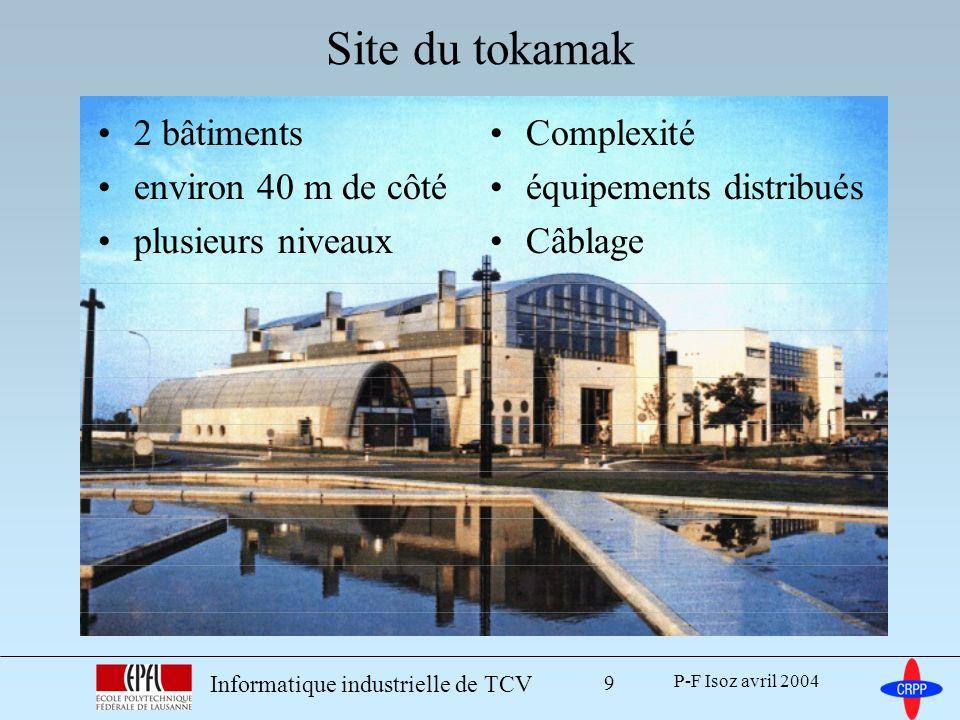 P-F Isoz avril 2004 Informatique industrielle de TCV 10 Équipements liés au tokamak Chauffage chambre Refroidissement bobines Gyrotrons Turbo alternateur Redresseurs Injection gaz Diagnostiques observation du plasma Pompes à vide Contrôle du plasma Acquisition