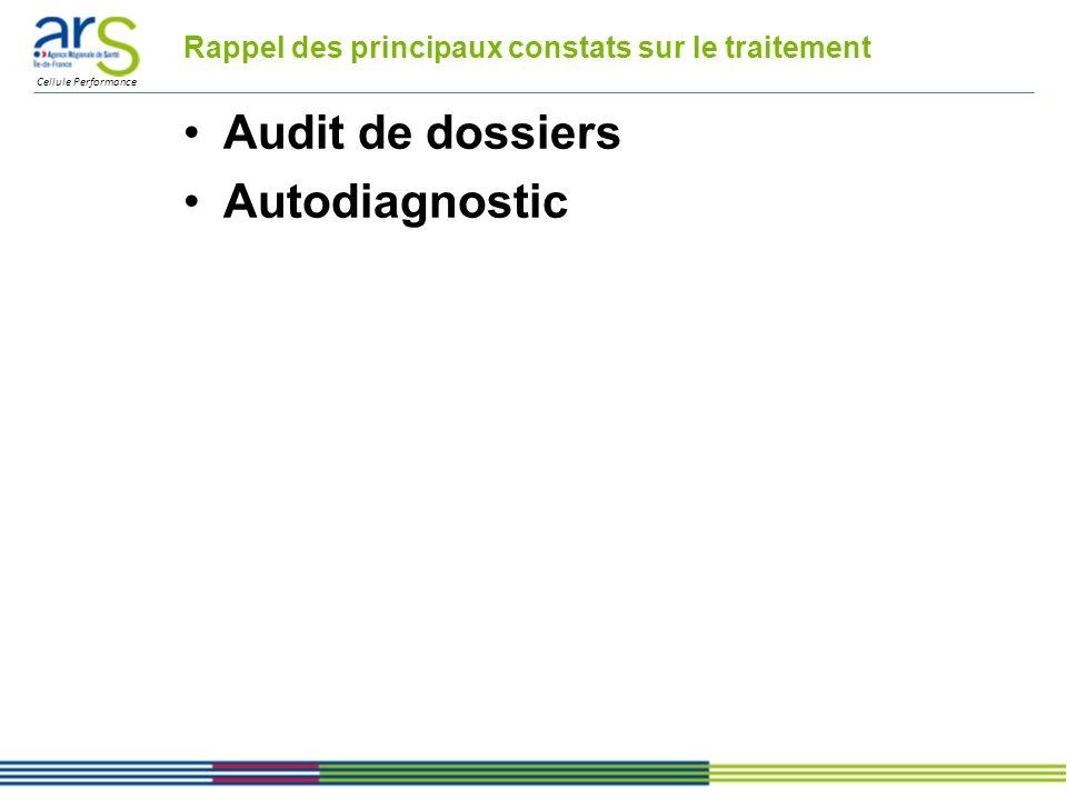 Cellule Performance Rappel des principaux constats sur le traitement Audit de dossiers Autodiagnostic