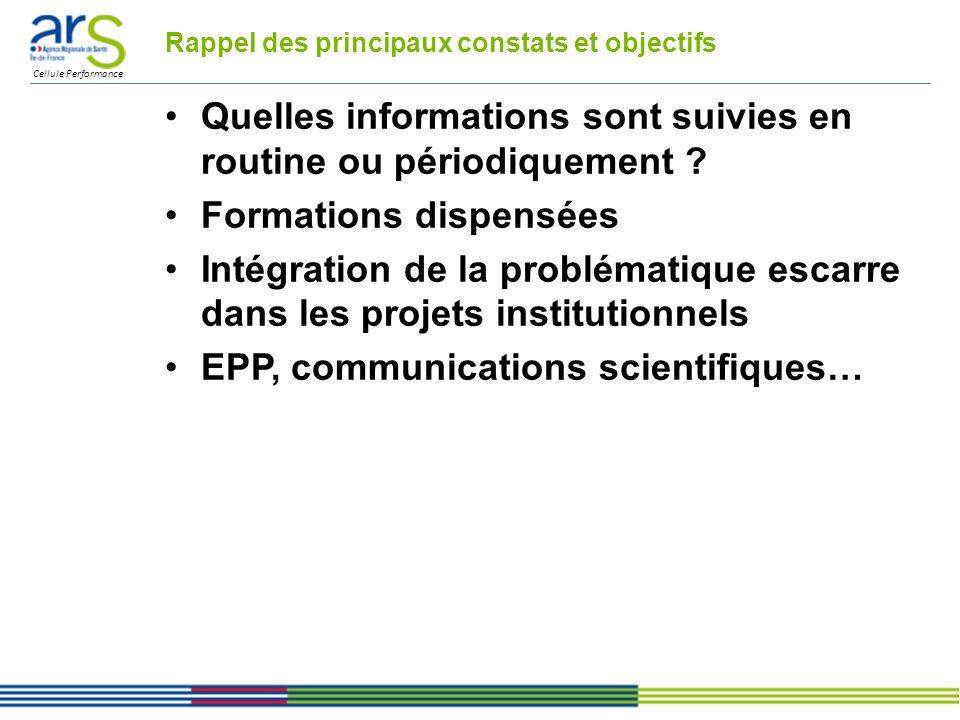 Cellule Performance Rappel des principaux constats et objectifs Quelles informations sont suivies en routine ou périodiquement .