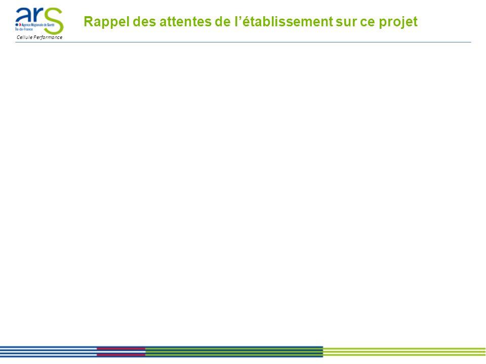 Cellule Performance Rappel des attentes de létablissement sur ce projet