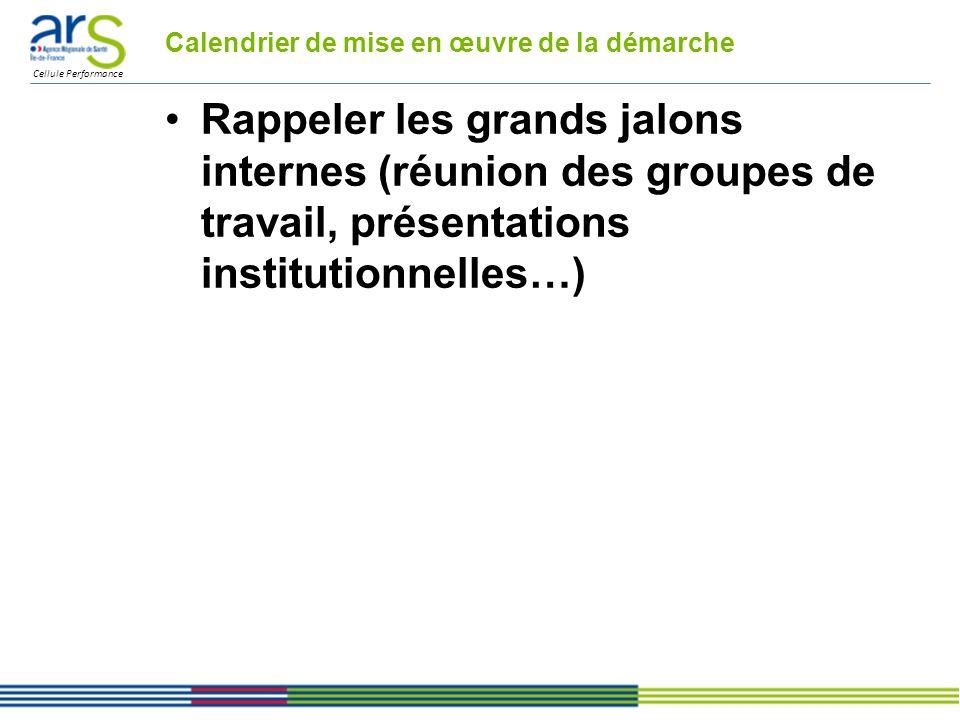 Cellule Performance Calendrier de mise en œuvre de la démarche Rappeler les grands jalons internes (réunion des groupes de travail, présentations institutionnelles…)
